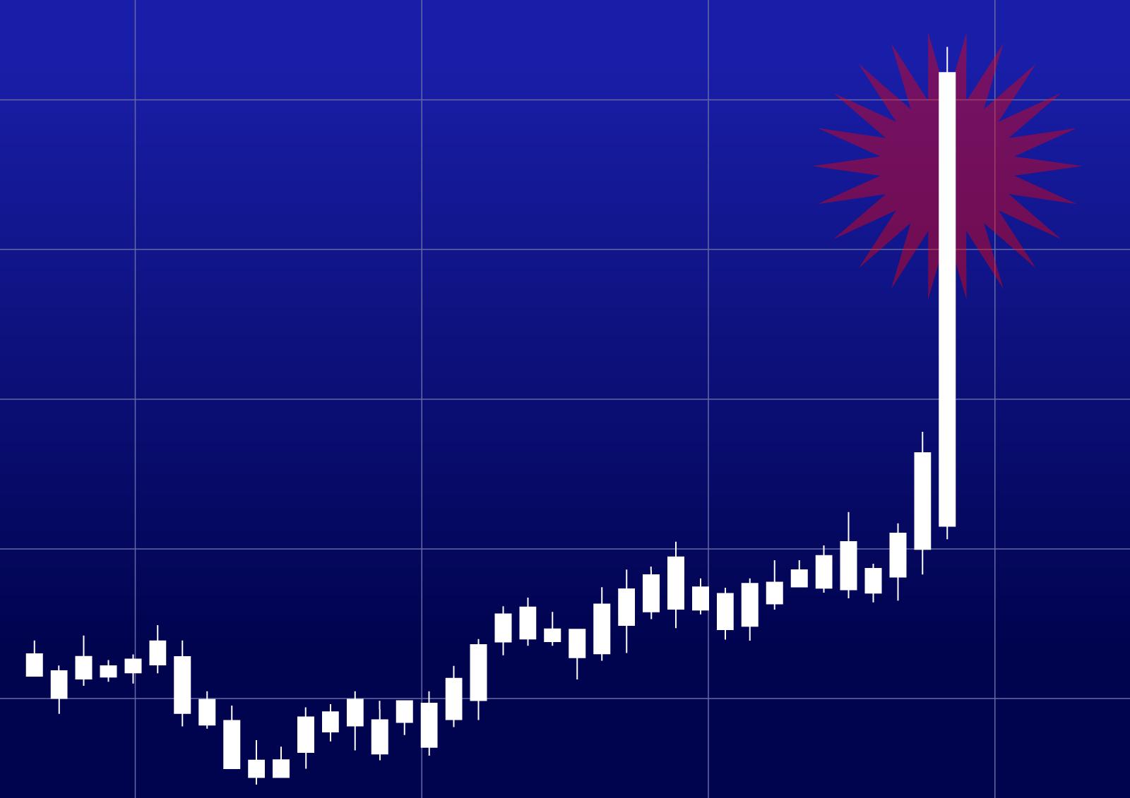 日本銀行の為替介入とは誰の指示でなんのためにやるの?資金源は?